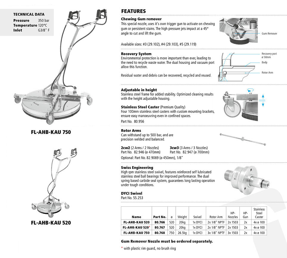 Rotary Surface Cleaner with Gum Remover & Vac Port – 350 Bar Rated