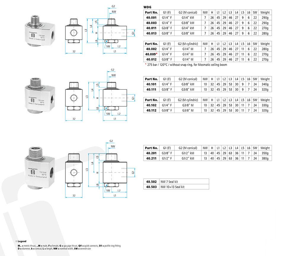 WDG Swivel 90°, Single Bearing 30 rpm 150 / 275 bar, Stainless