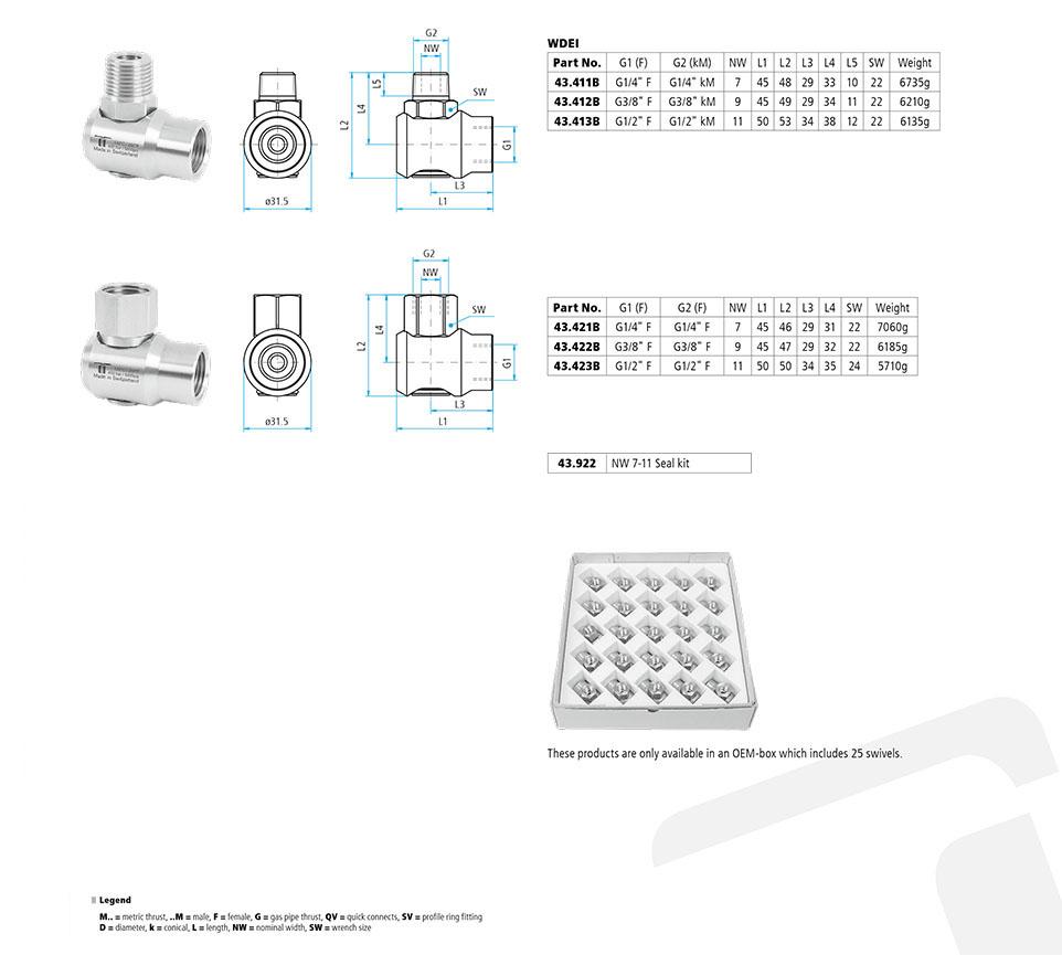 WDEI Swivel-90° INOX Value Box Quantity 30 rpm 400 bar